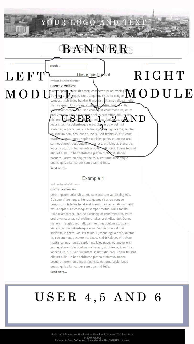 Optimalisering med moduler